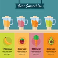 Best smoothies infographic