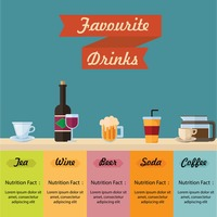 Favourite drinks infographic