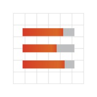 Horizontal bar graph on graph paper