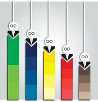 Human representation of bar graphs