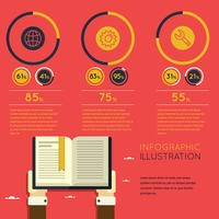 Infographic of digital learning