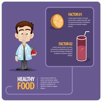Infographic of healthy food