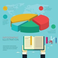 Infographic of online education