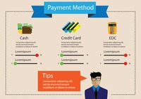 Infographic of payment method