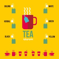 Infographic of tea