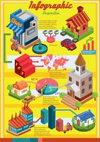 Properties infographic