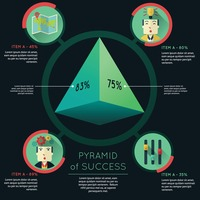 Pyramid of success infographic