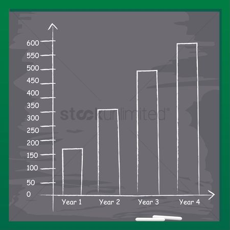 学校 : Bar graphs on blackboard