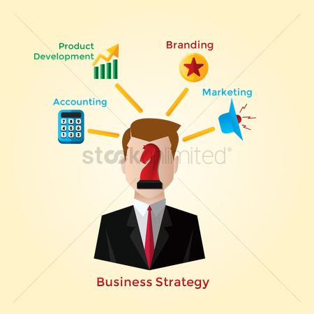 消息 : Business strategy