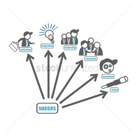 动机 : Business success concept