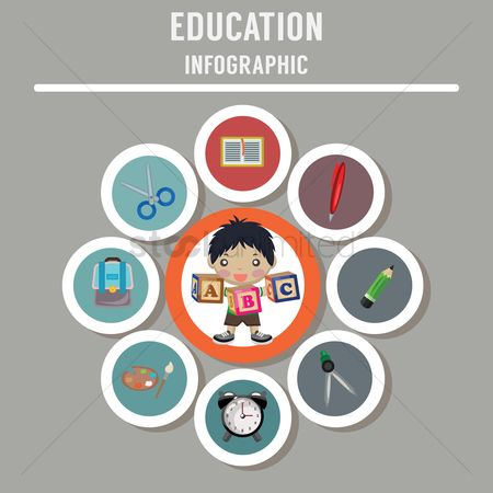 学校 : Education infographic