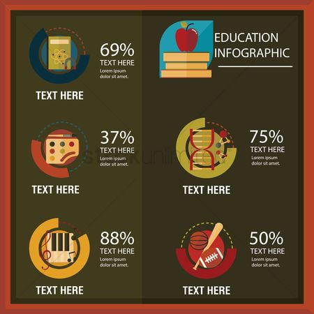 体育 : Education infographic