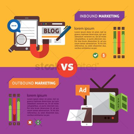 复古 : Infographic of inbound marketing