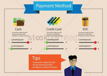 横幅 : Infographic of payment method