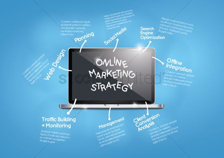 业务 : Online marketing strategy