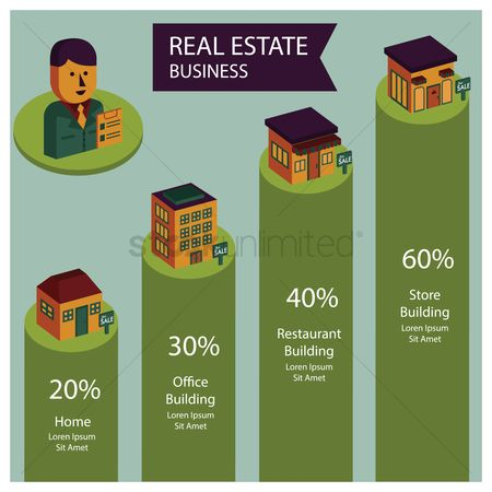 业务 : Real estate infographic