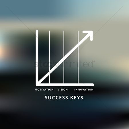 动机 : Success keys