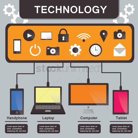 技术 : Technology infographic