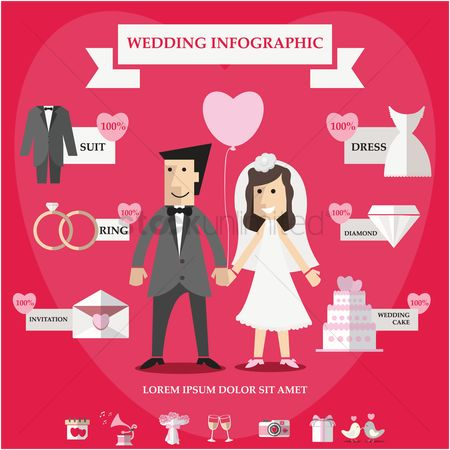 鸟类 : Wedding infographic