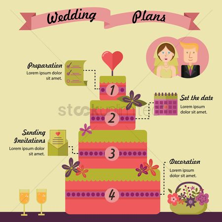 请帖 : Wedding plans infographic