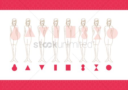 平方 : Women body types